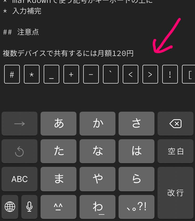 type - Markdown記号のツールバー